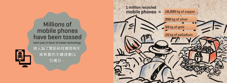港人每年弃置的手机数以百万计